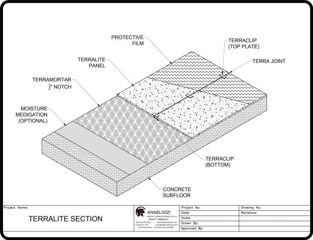 Terralite Section Drawings